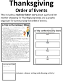 Thanksgiving Order of Events Thanksgiving Sequencing Thanksgiving Sequence of Ev
