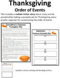 Thanksgiving Order of Events Thanksgiving Sequencing Thank