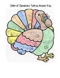 Thanksgiving Order of Operations Turkey