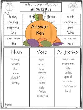 Thanksgiving Parts of Speech Literacy Activity: Nursery Crimes by Arthur Geisert