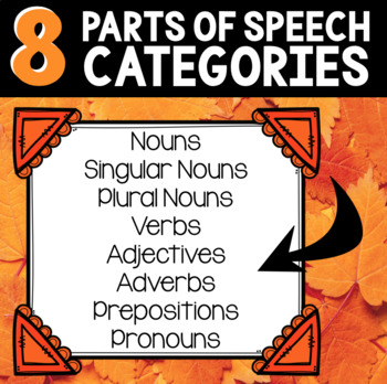 Thanksgiving Parts of Speech Sorting Activity