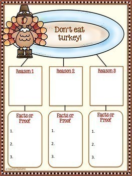 Google Classroom Thanksgiving | PERSUASIVE WRITING Activities
