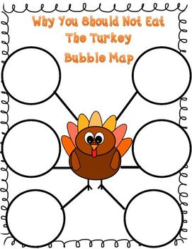 Thanksgiving Persuasive Writing: Should You Gobble Me Up?