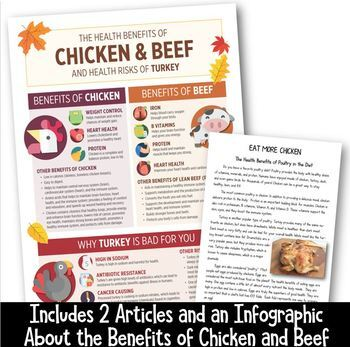 Don't Eat ME! Thanksgiving Persuasive Opinion Writing! (3rd-5th grades)