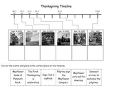 Thanksgiving Photo Timeline