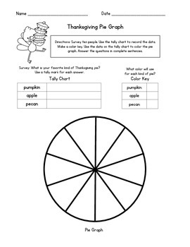 Fun Thanksgiving Pie Graph with Tally Chart, Key, and Writing Activity