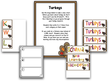Thanksgiving Research Creation:  Pilgrims, Turkeys, Native Americans