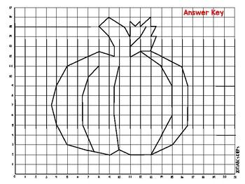 Thanksgiving Plotting Points - One Quadrant