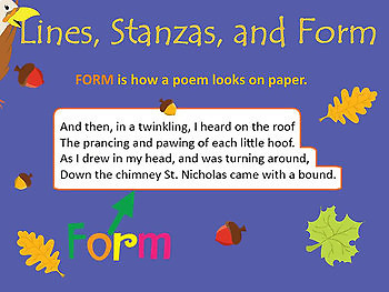 """Thanksgiving """"Twas the Night Before Thanksgiving"""" PowerPoint Show Book Companion"""