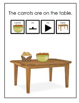 Thanksgiving Prepositions