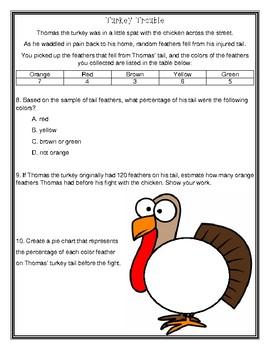 Thanksgiving Probability
