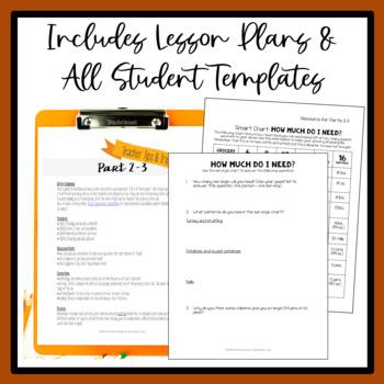 3rd Grade Thanksgiving Project Based Learning | November Math Activities