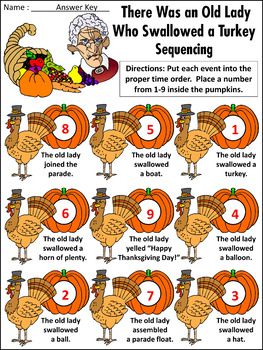 Thanksgiving Reading Activities: Old Lady Who Swallowed a Turkey Activity Packet