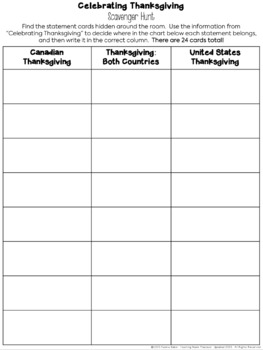 Thanksgiving Reading Comprehension - Thanksgiving Compare and Contrast Text