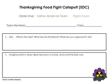 Thanksgiving STEAM Challenge!