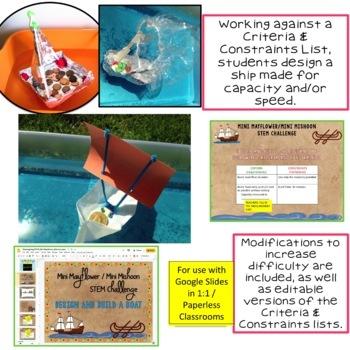 Thanksgiving STEM Challenge Mini Mayflower 1:1 PAPERLESS