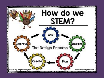 Thanksgiving STEM Challenge: The Great Turkey Race - PPT - Grades 3-5