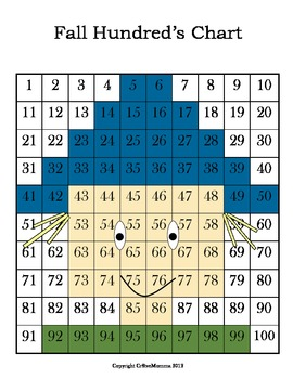 Thanksgiving Scarecrow Hundred's Chart Number Identification Worksheet