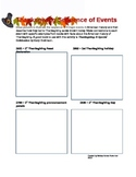 Thanksgiving Sequence of Events text-dependent reading worksheet