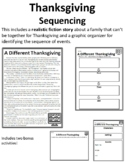 Thanksgiving Sequencing Thanksgiving Order of Events Thanksgiving Sequence