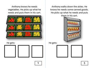 Thanksgiving Shopping - Interactive Book