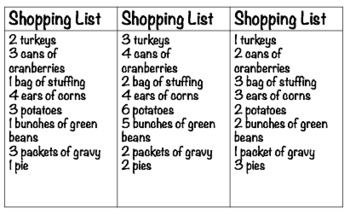 Thanksgiving Shopping (Repeated Addition Math)