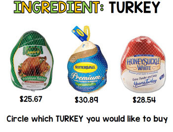 Thanksgiving - Special Education - Grocery Shopping - Budget - Life Skills
