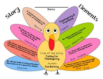Thanksgiving Story Elements Turkey
