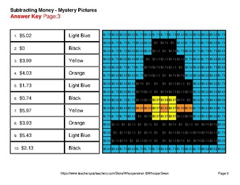 Thanksgiving: Subtracting Money - Color-By-Number Mystery Pictures