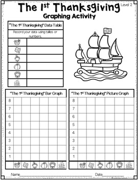 Thanksgiving Themed Graphing: Giving Thanks-A Differentiated Graphing Unit