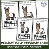 November/ Thanksgiving Themed Math Centers for ECE-K or Sp