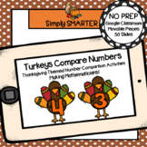 Thanksgiving Themed Number Comparison Activities For GOOGLE CLASSROOM
