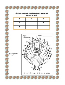 Thanksgiving Themed -Times Tables 1-3-Sequenced Printable Worksheets