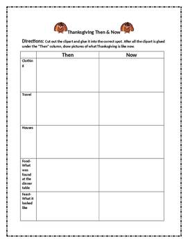 Thanksgiving Then & Now Activity