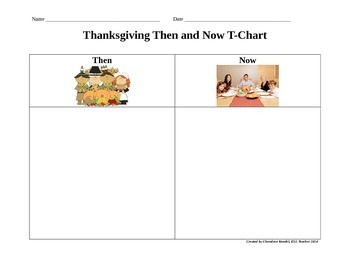 Thanksgiving Then and Now T-Chart
