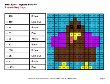 Three 3-Digit Subtraction - Color-By-Number Thanksgiving Math Mystery Pictures