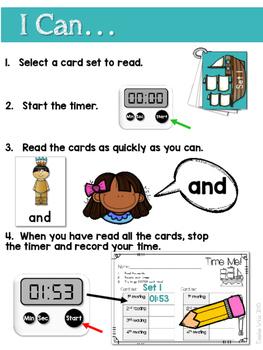 Sight Word Fluency Thanksgiving