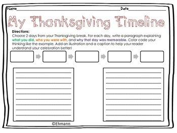 Thanksgiving Timeline
