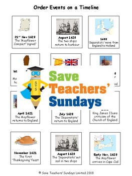 Thanksgiving Timeline Lesson Plan, PowerPoint and Activity / Worksheet