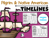 Thanksgiving Timelines {Squanto and Pilgrim} Kindergarten & First Grade