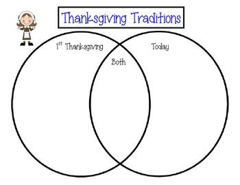 Thanksgiving Traditions Venn Diagram