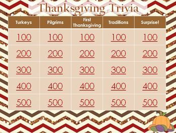 Thanksgiving Trivia PowerPoint Game