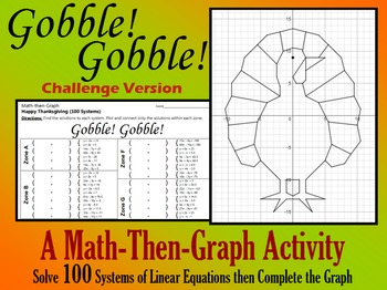 Gobble! Gobble! - 100 Systems/Coordinate Graphing Activity - Challenge Version
