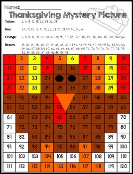 Thanksgiving Turkey 120 Chart Mystery Picture
