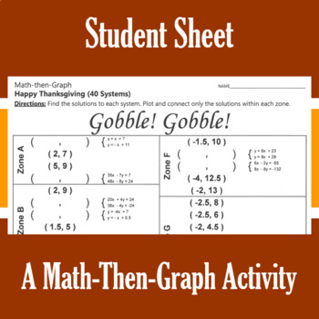 Gobble! Gobble! - 40 Systems of Linear Equations & Coordinate Graphing Activity