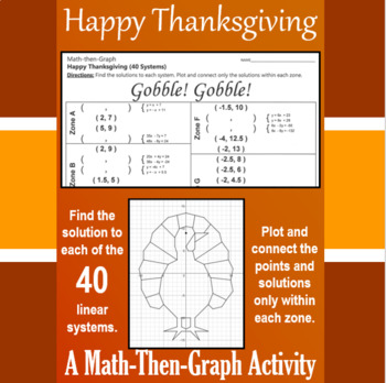 Gobble! Gobble! - 40 Systems of Linear Equations & Coordin