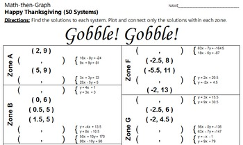 Gobble! Gobble! - 50 Systems of Linear Equations & Coordinate Graphing Activity