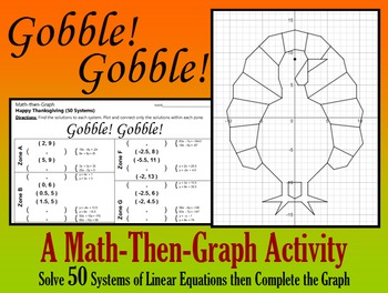 Gobble! Gobble! - 50 Systems of Linear Equations & Coordin