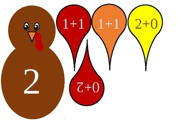 Thanksgiving Turkey Addition Facts Sort (Sums to 10)