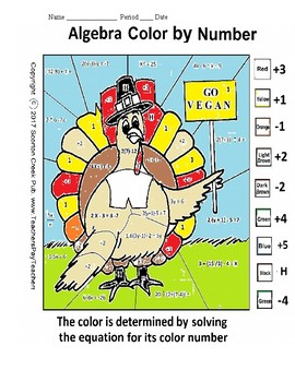 Thanksgiving Algebra Color by Number
